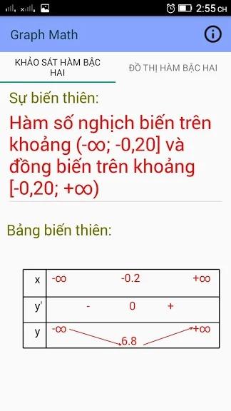 Vẽ đồ thị hàm số