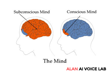 Understanding the subconscious and unconscious
