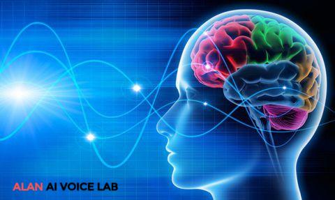 Brain waves affect using audio recording