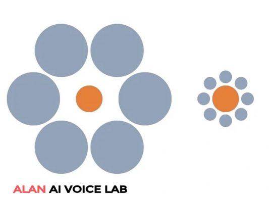 which-orange-dot-is-bigger
