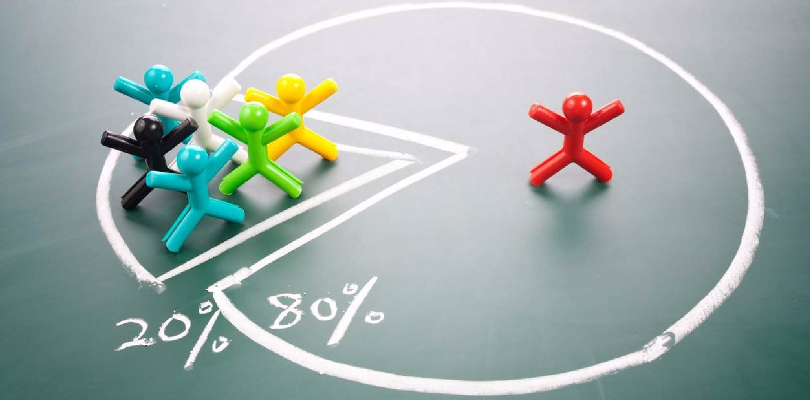 Ứng dụng hiệu quả Pareto trong quản trị hiệu suất